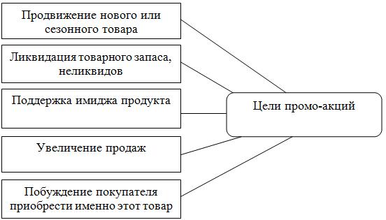 SNQG1O